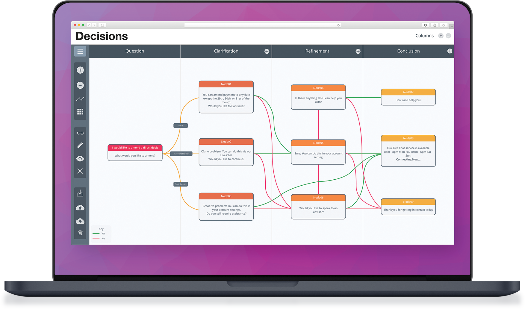 An image to show Synthetix Decisions interface